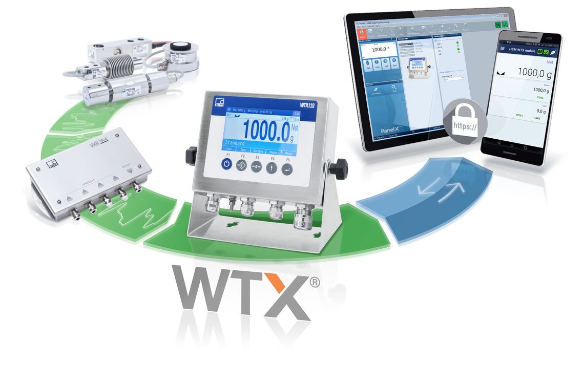HBM WTX110-A Excellence in Weighing Technology